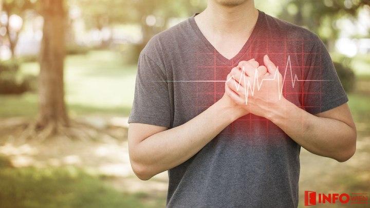 Risiko von Herzerkrankungen